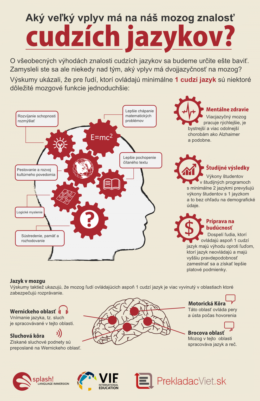 infografika_bilingual